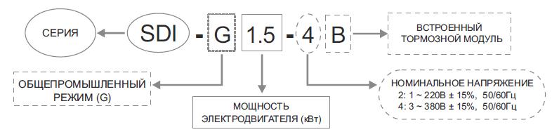 Частотный преобразователь SDI-G1.5-4B обозначение