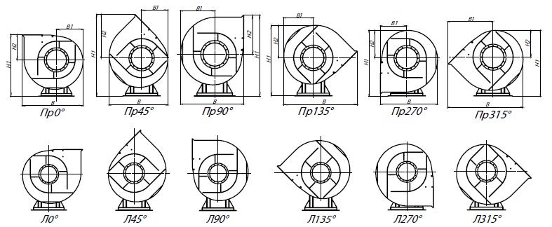 Вентилятор ВР 80-75 положение корпуса