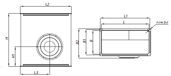 Прямоугольный вентилятор ВКП размеры