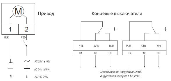 Электропривод Dastech FR-15N220S 15Нм/230В схема подключения