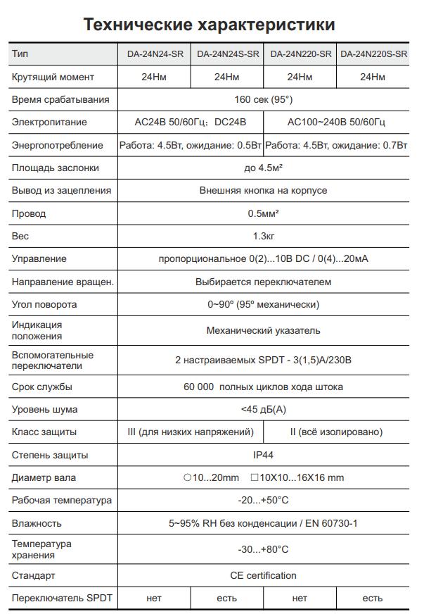 Электропривод Dastech 24SR