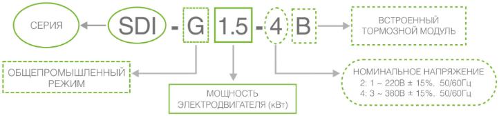 Частотный преобразователь SDI-G0.75-2B схема обозначения