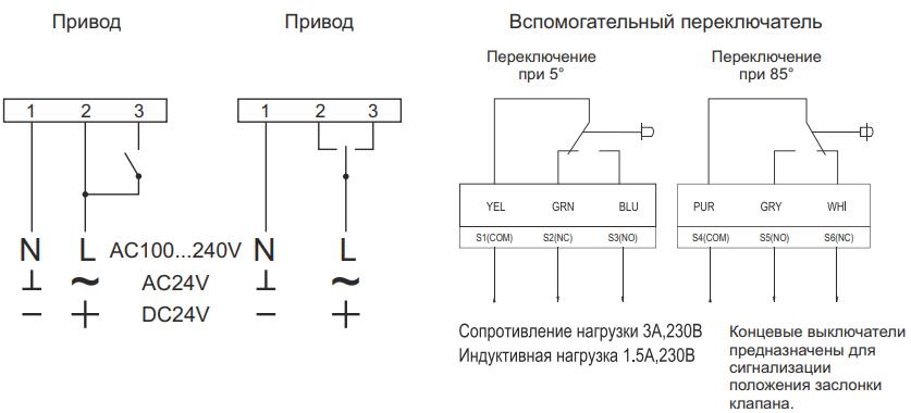 Электропривод Dastech FS-10N24 10Нм/24В схема подключения