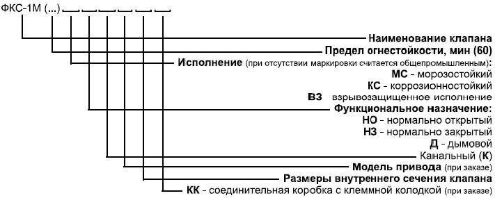 Клапан дымовой ФКС-1М (60) Д