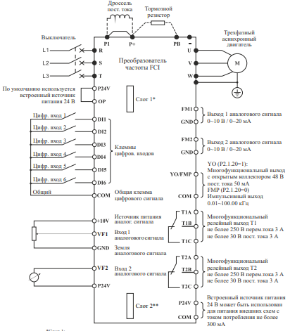 Частотный преобразователь MCI-G15/Р18.5-4BF схема подключения