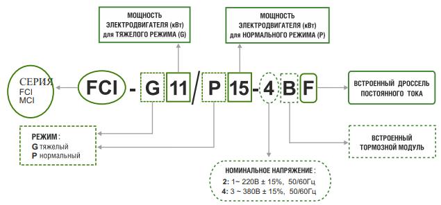 Частотный преобразователь MCI-G15/Р18.5-4BF обозначение